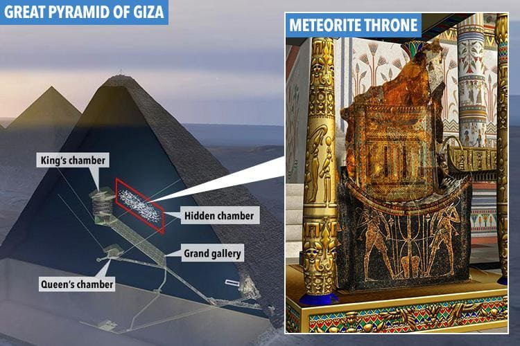 illustrations: the Pyramids and Meteorit Throne