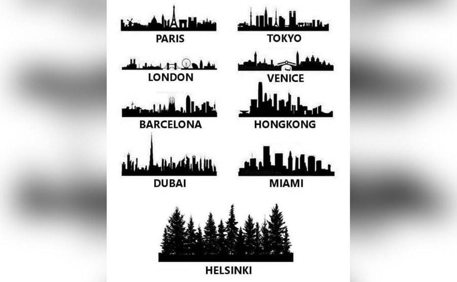 Sillohetts of city skylines compared to Helsinki, which is just trees.